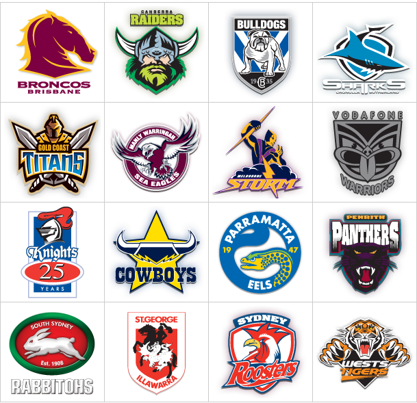History of the NRL - NRL team badges and logos