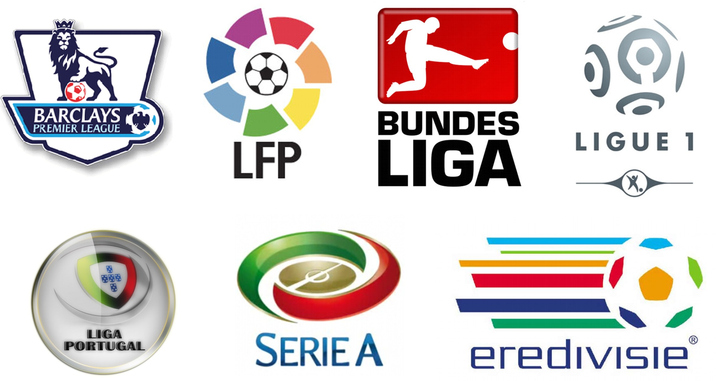 best football leagues to bet on